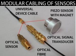 Trio Chronos sensors